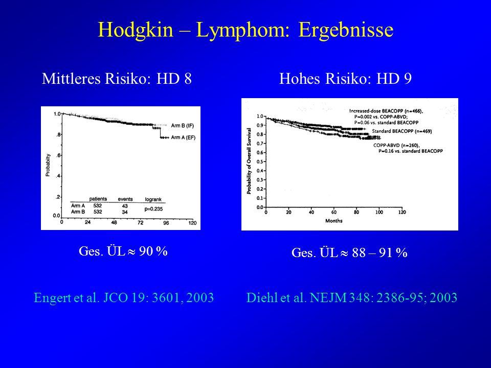 Hodgkin – Lymphom: Ergebnisse