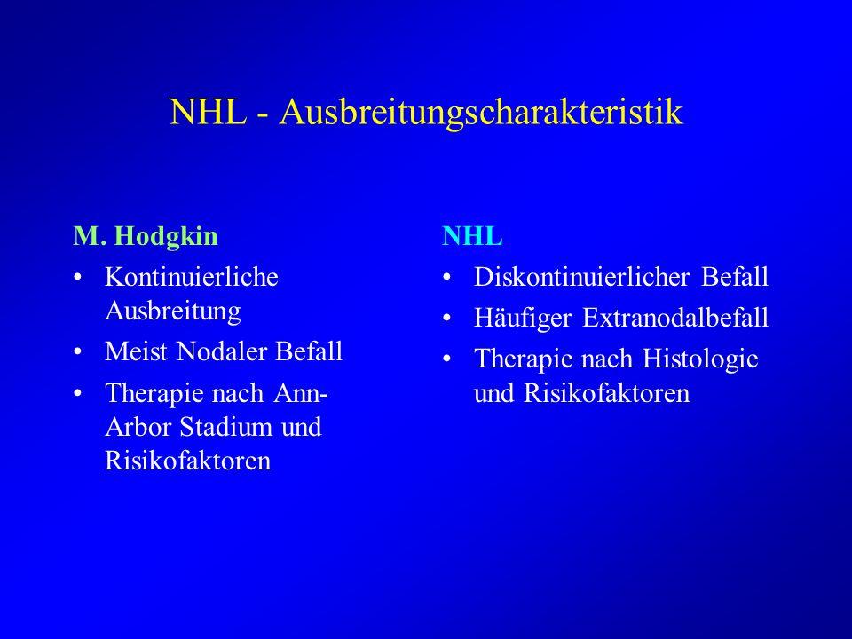 NHL - Ausbreitungscharakteristik