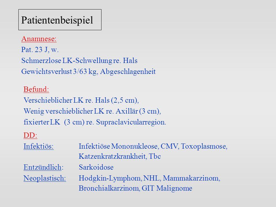 Patientenbeispiel Anamnese: Pat. 23 J, w.