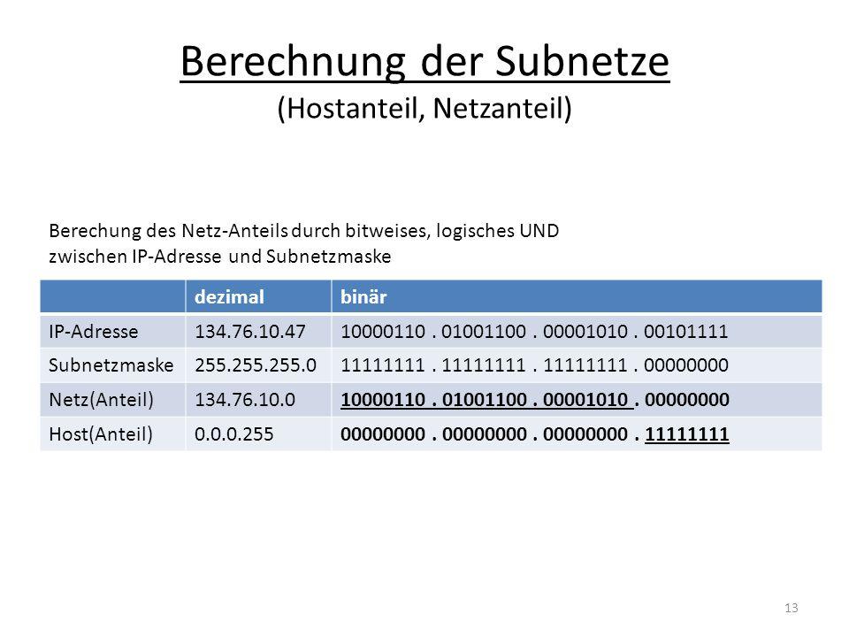 Berechnung der Subnetze (Hostanteil, Netzanteil)