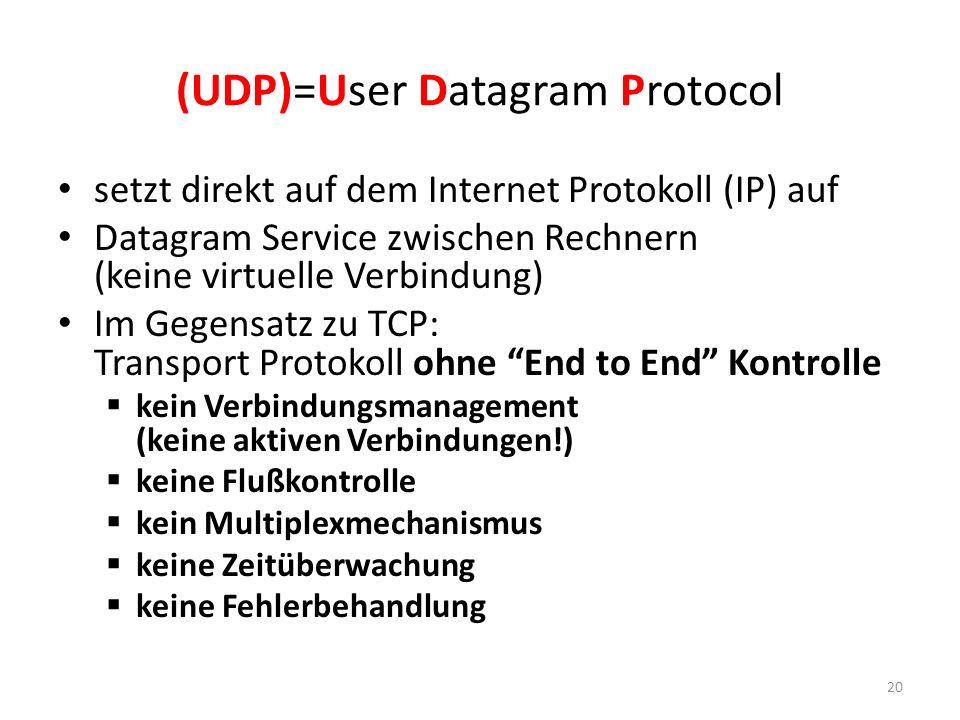 (UDP)=User Datagram Protocol