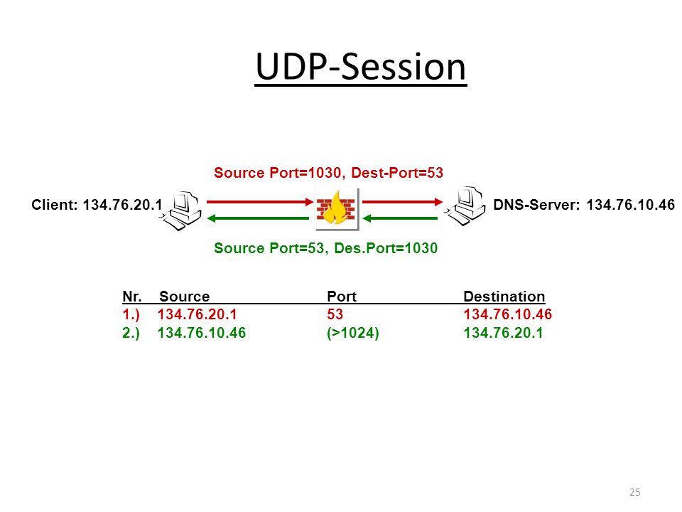 UDP-Session Source Port=1030, Dest-Port=53 Client: 134.76.20.1