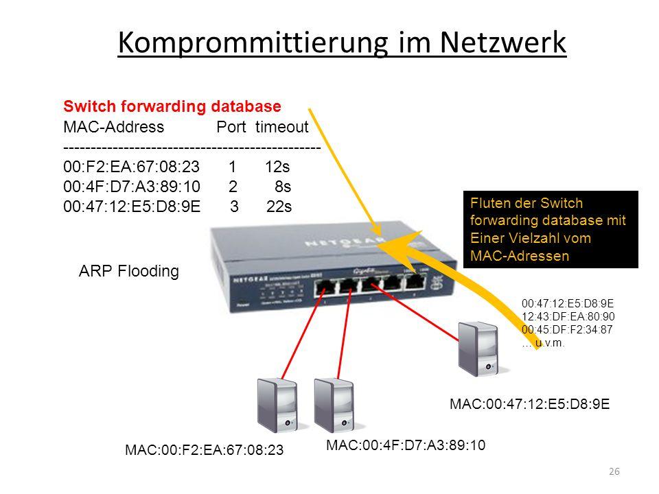 Komprommittierung im Netzwerk