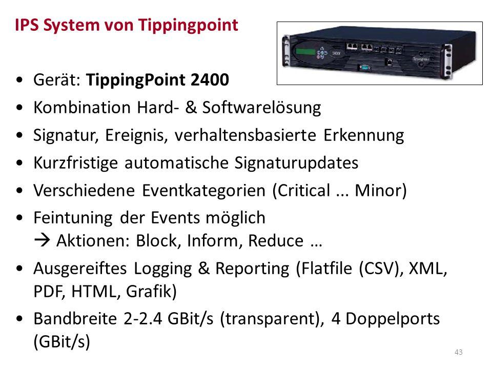 IPS System von Tippingpoint