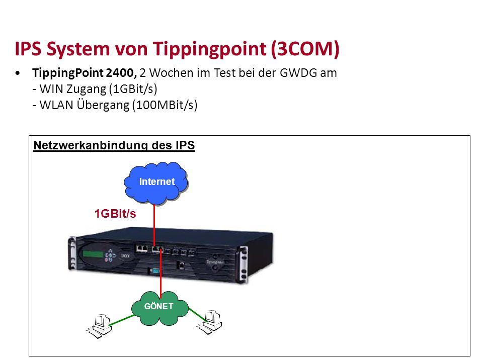 IPS System von Tippingpoint (3COM)