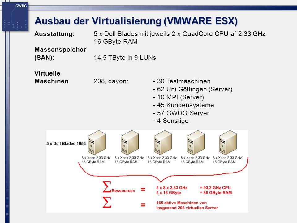Ausbau der Virtualisierung (VMWARE ESX)
