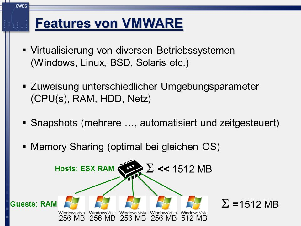 Features von VMWARE S << 1512 MB S =1512 MB