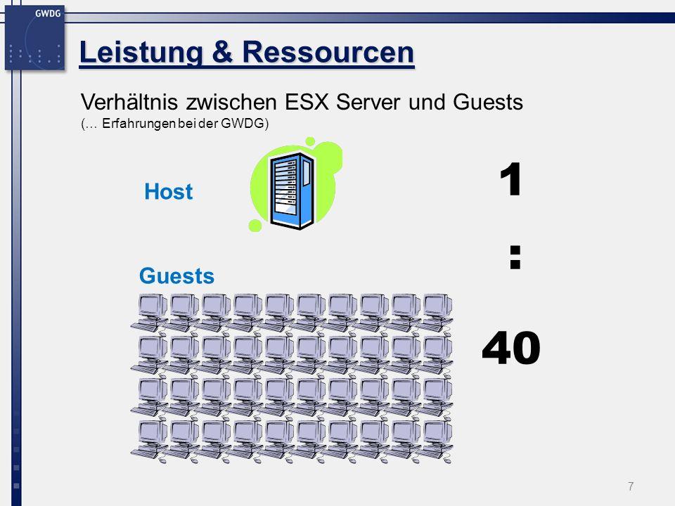 1 : 40 Leistung & Ressourcen Verhältnis zwischen ESX Server und Guests