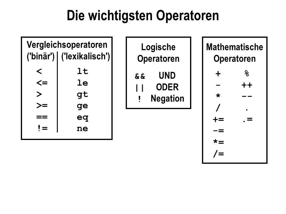 Die wichtigsten Operatoren Mathematische Operatoren