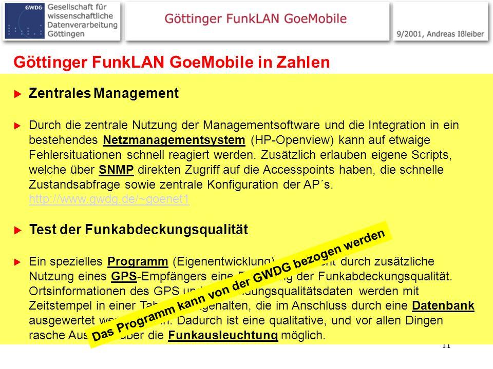 Göttinger FunkLAN GoeMobile in Zahlen