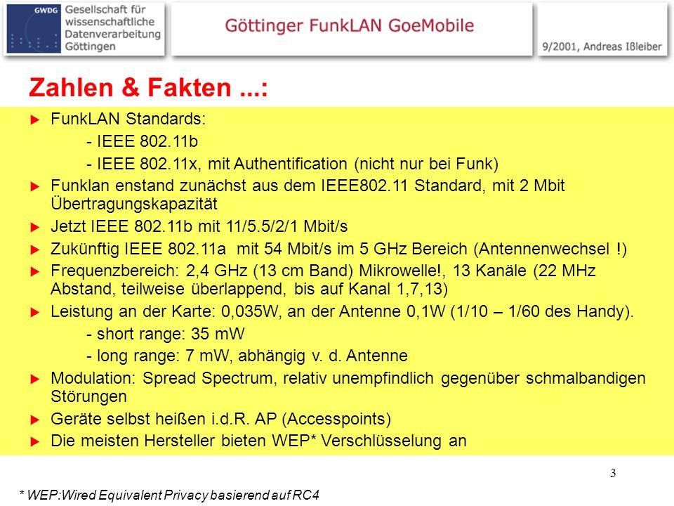 Zahlen & Fakten ...: FunkLAN Standards: - IEEE 802.11b