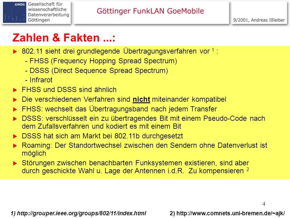 Zahlen & Fakten ...: 802.11 sieht drei grundlegende Übertragungsverfahren vor 1 : - FHSS (Frequency Hopping Spread Spectrum)
