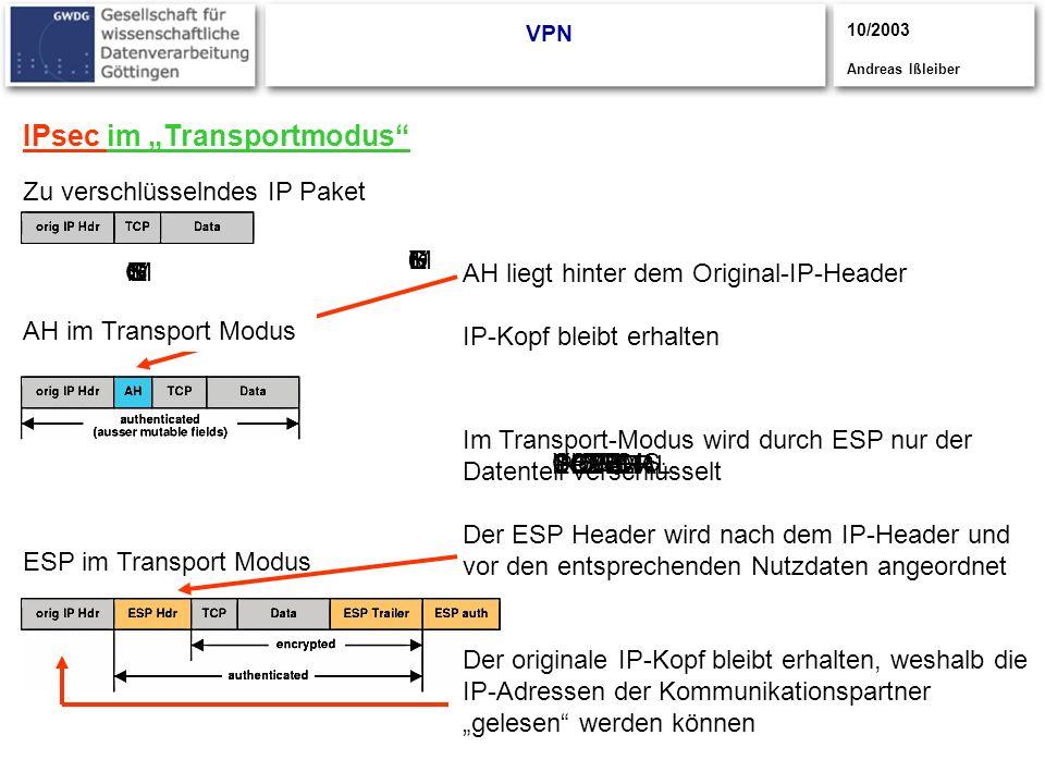 """IPsec im """"Transportmodus"""
