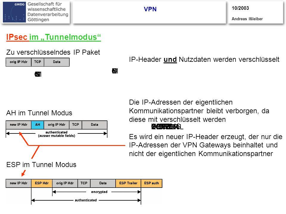 "IPsec im ""Tunnelmodus"