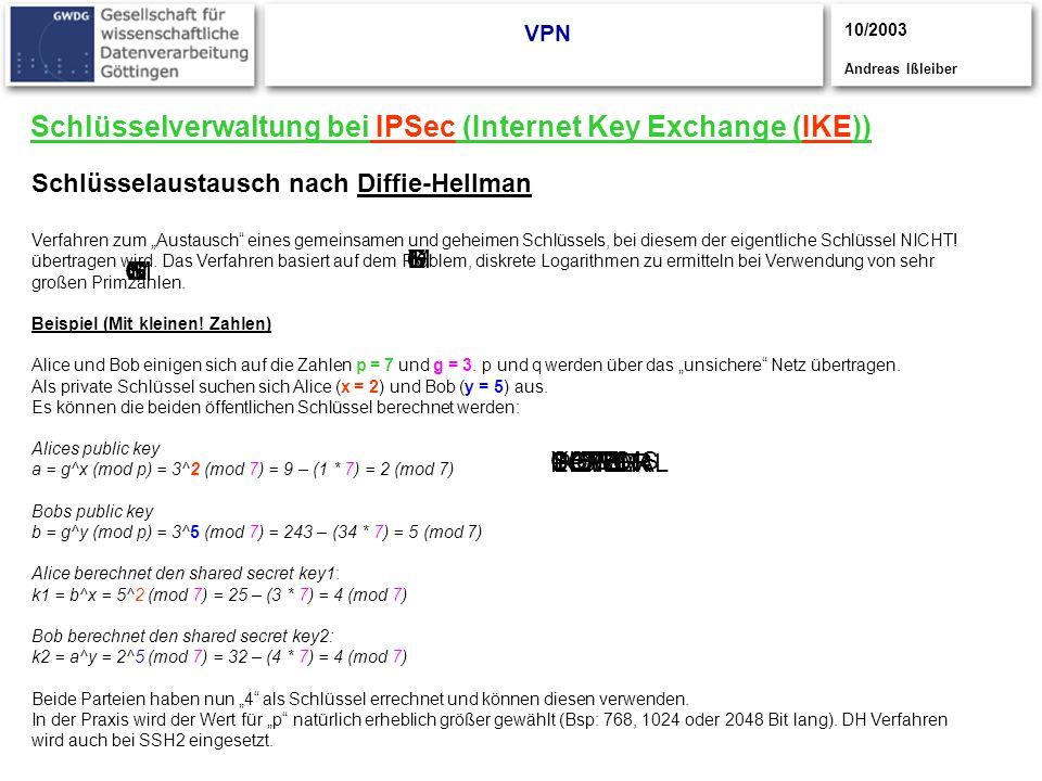 Schlüsselverwaltung bei IPSec (Internet Key Exchange (IKE))