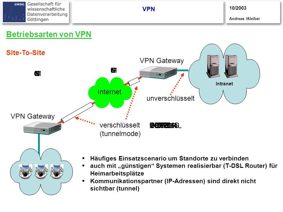 Betriebsarten von VPN Site-To-Site