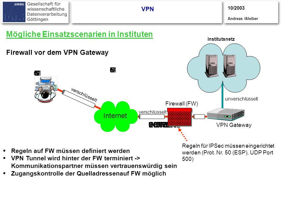Mögliche Einsatzscenarien in Instituten Firewall vor dem VPN Gateway