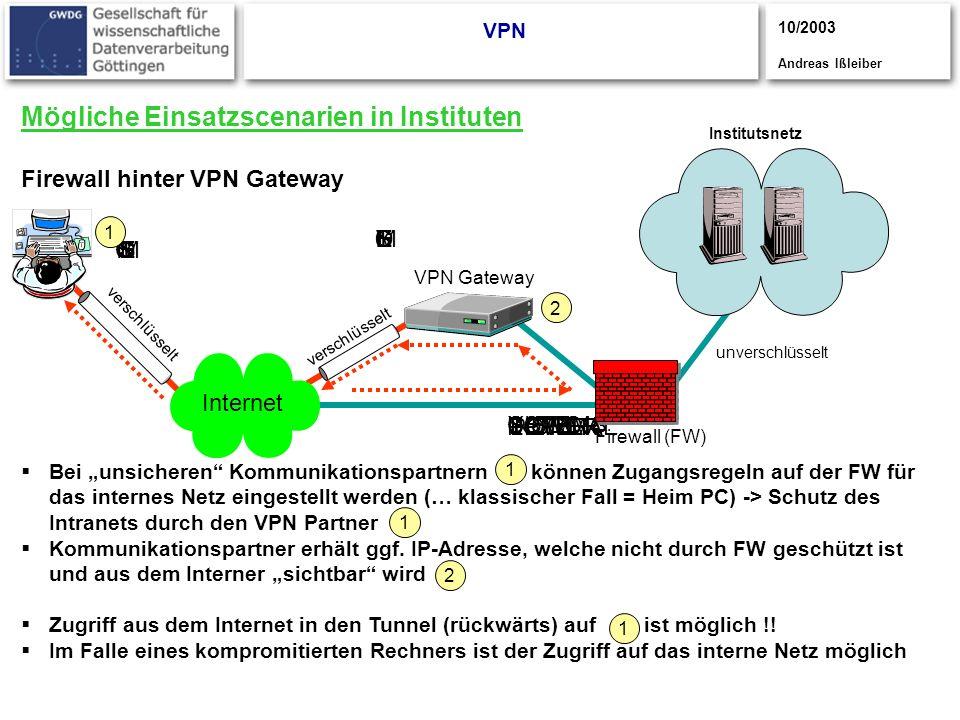 Mögliche Einsatzscenarien in Instituten Firewall hinter VPN Gateway