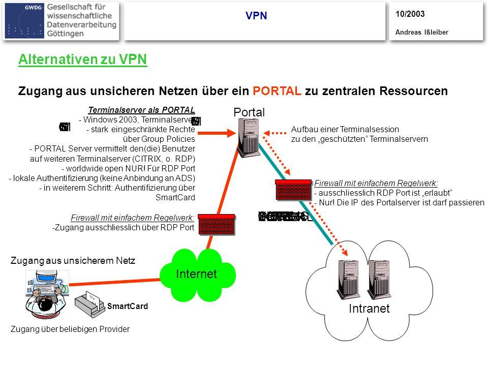 VPN 10/2003. Andreas Ißleiber. Alternativen zu VPN Zugang aus unsicheren Netzen über ein PORTAL zu zentralen Ressourcen.