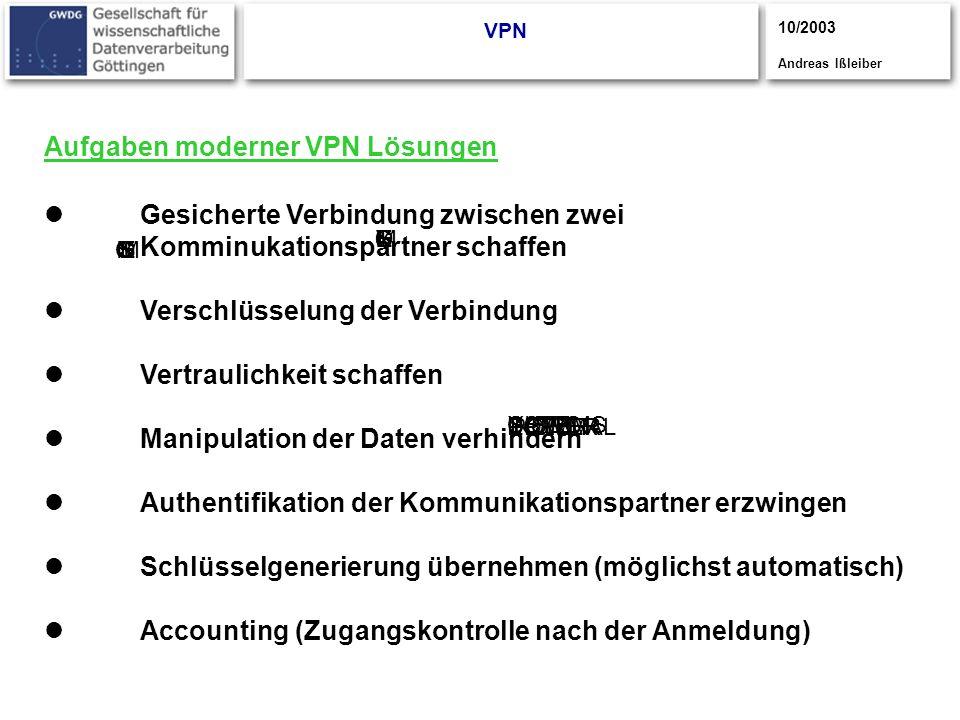 Aufgaben moderner VPN Lösungen