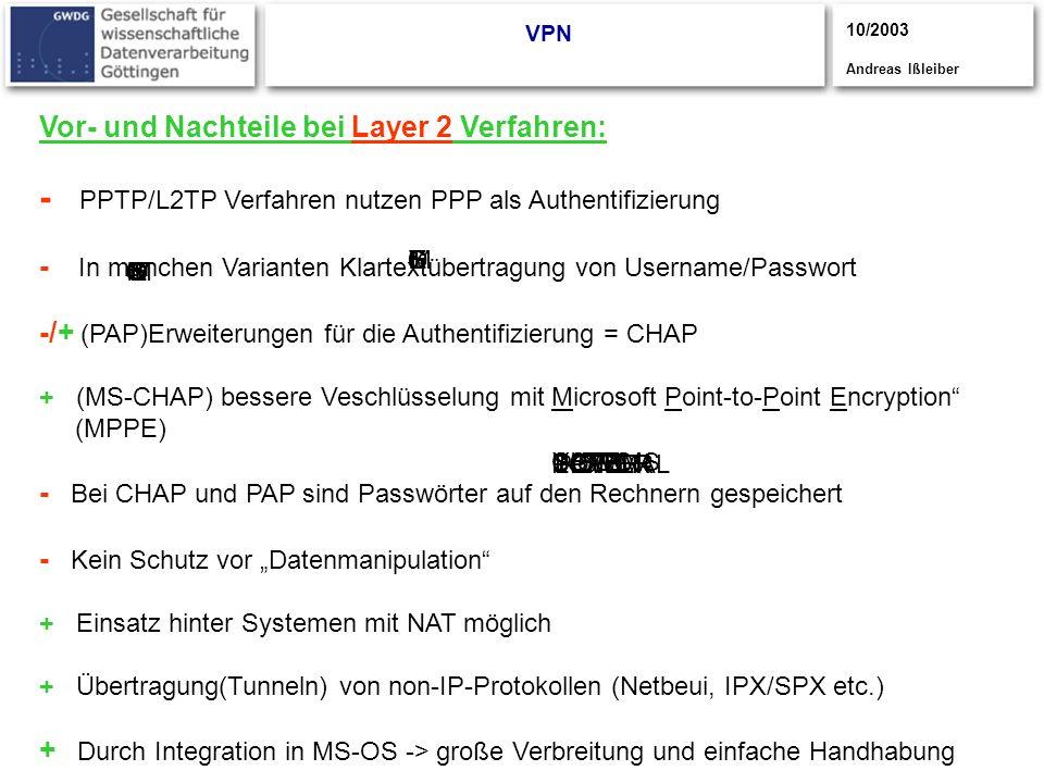 - PPTP/L2TP Verfahren nutzen PPP als Authentifizierung