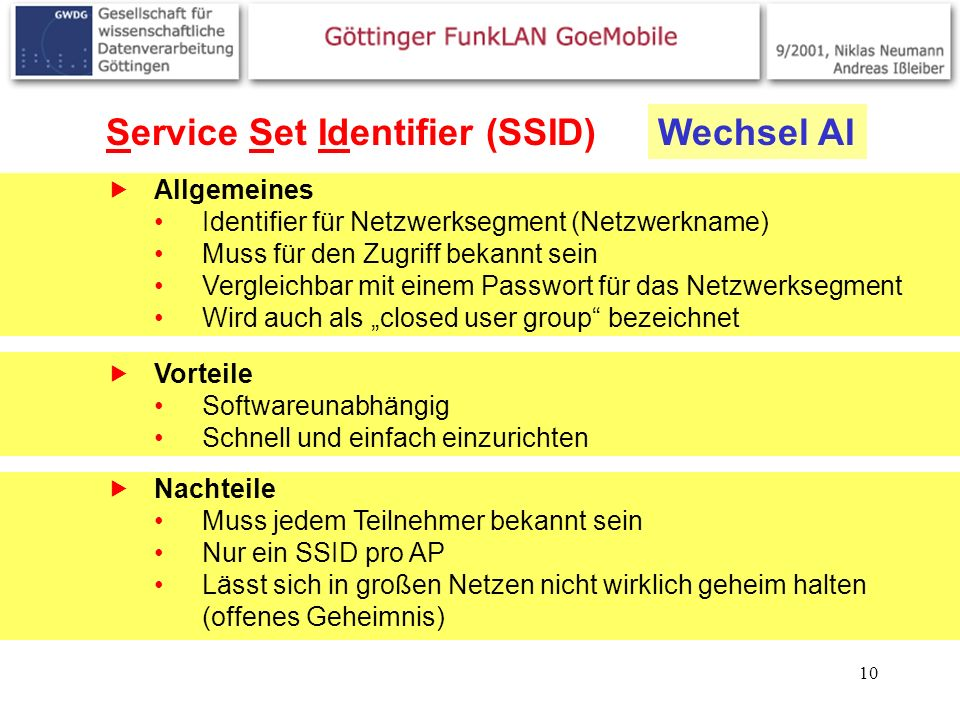 Service Set Identifier (SSID) Wechsel AI