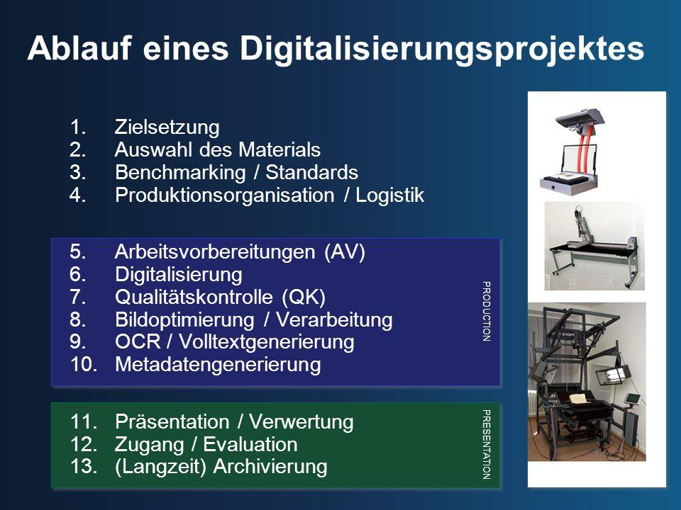 Ablauf eines Digitalisierungsprojektes