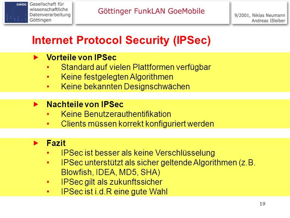 Internet Protocol Security (IPSec)