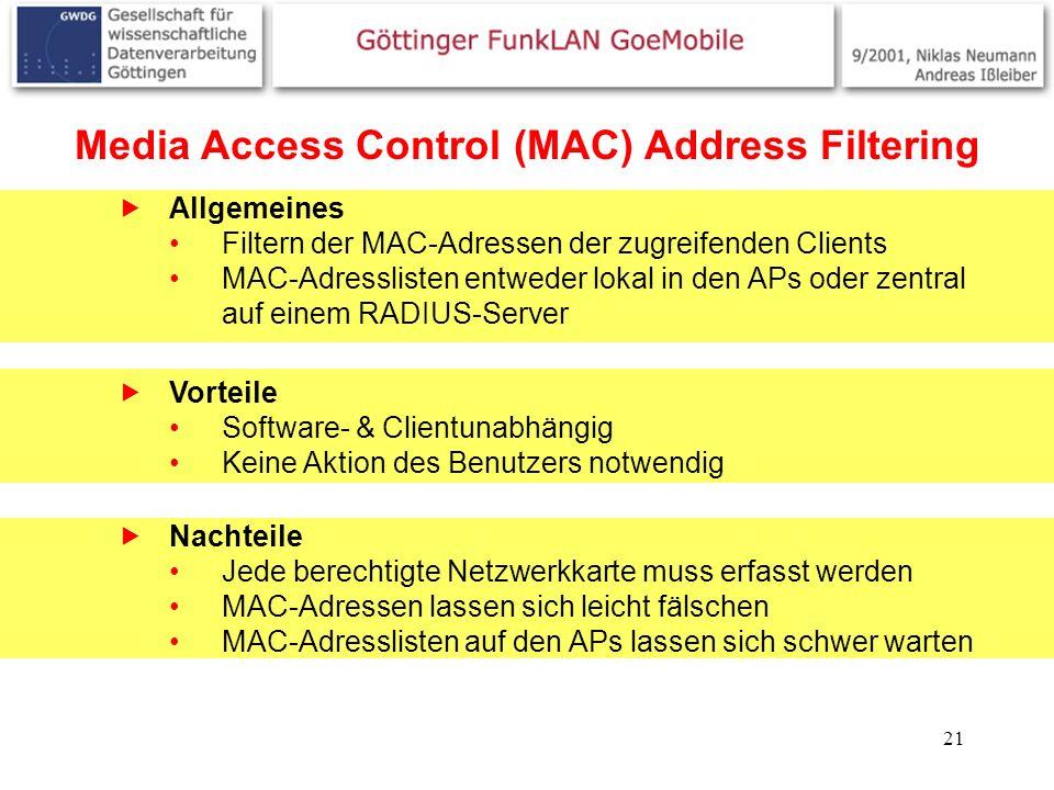 Media Access Control (MAC) Address Filtering
