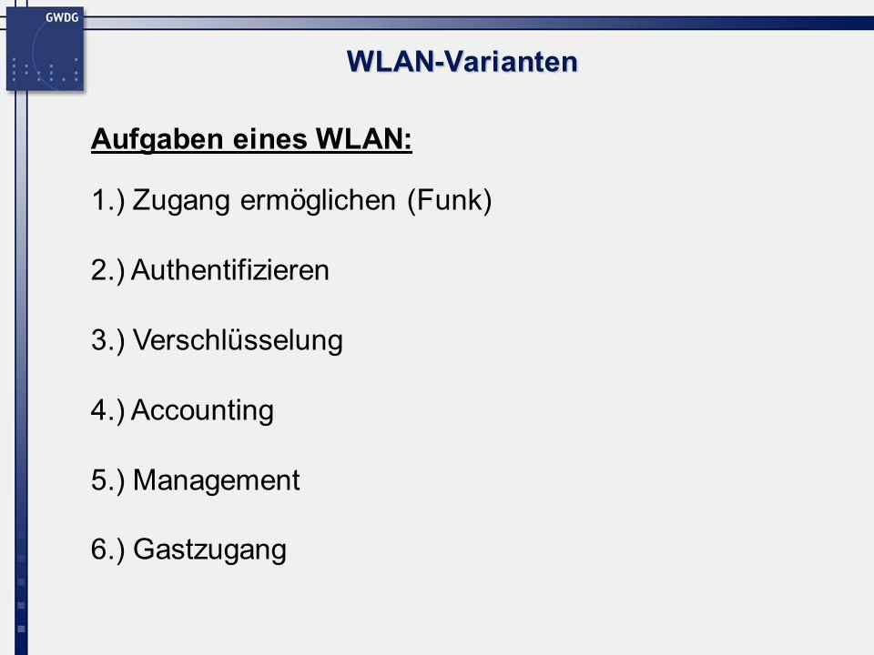 WLAN-VariantenAufgaben eines WLAN: 1.) Zugang ermöglichen (Funk) 2.) Authentifizieren. 3.) Verschlüsselung.
