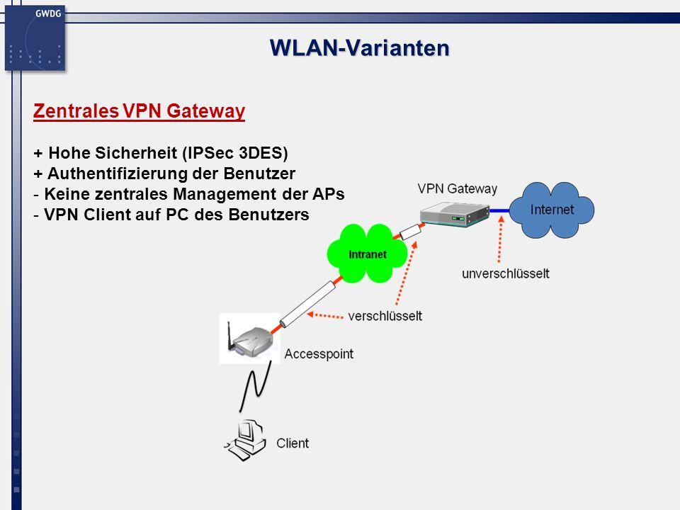 WLAN-Varianten Zentrales VPN Gateway + Hohe Sicherheit (IPSec 3DES)