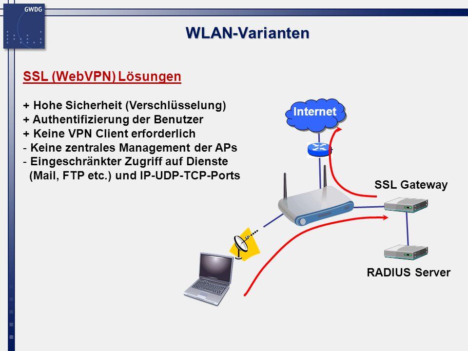 WLAN-Varianten SSL (WebVPN) Lösungen