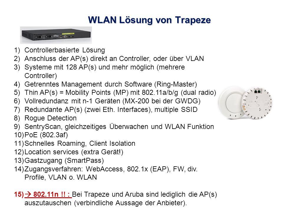 WLAN Lösung von Trapeze