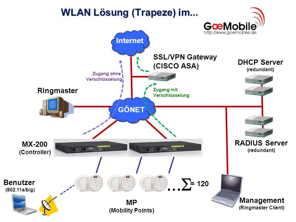 WLAN Lösung (Trapeze) im...