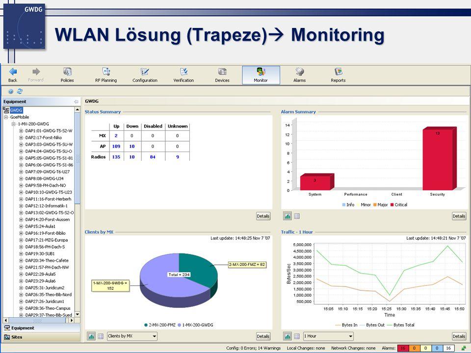 WLAN Lösung (Trapeze) Monitoring
