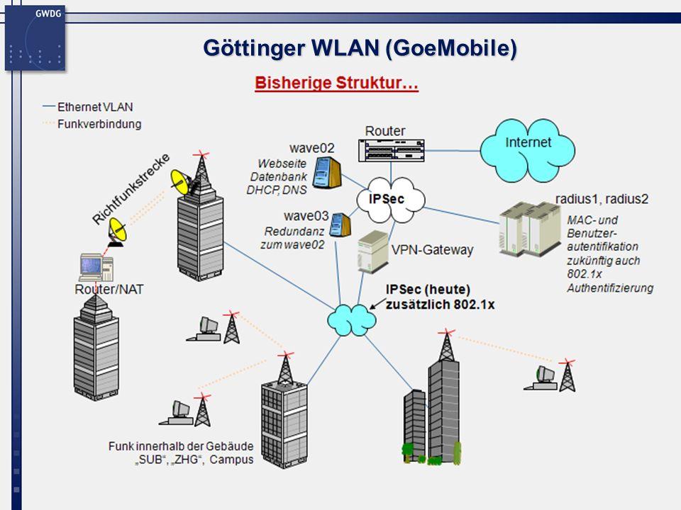 Göttinger WLAN (GoeMobile)