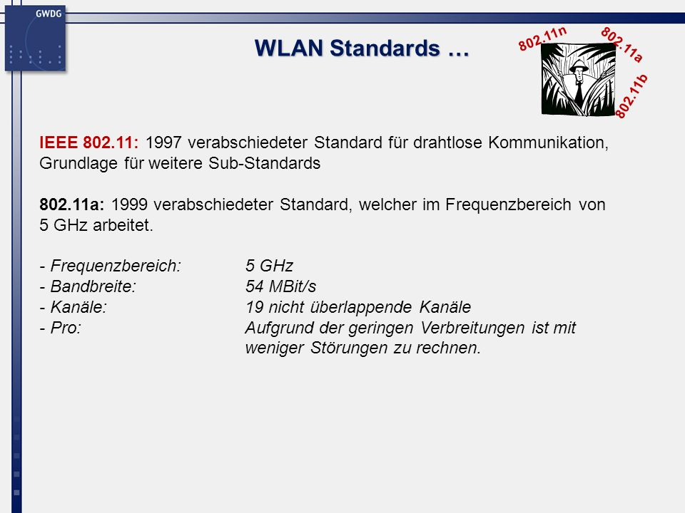 WLAN Standards …802.11n. 802.11a. 802.11b.
