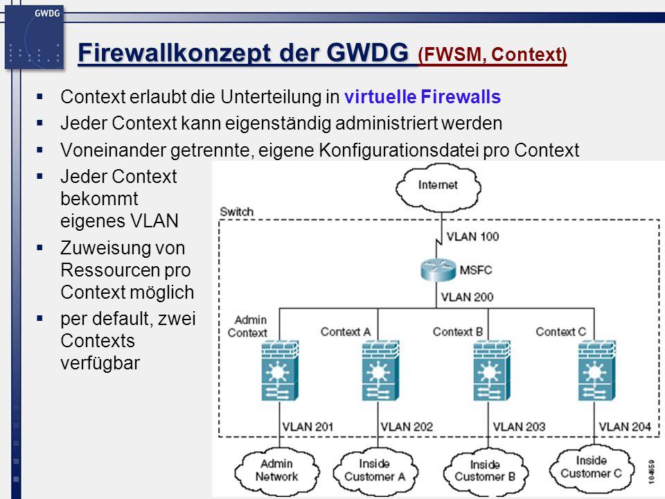 Firewallkonzept der GWDG (FWSM, Context)