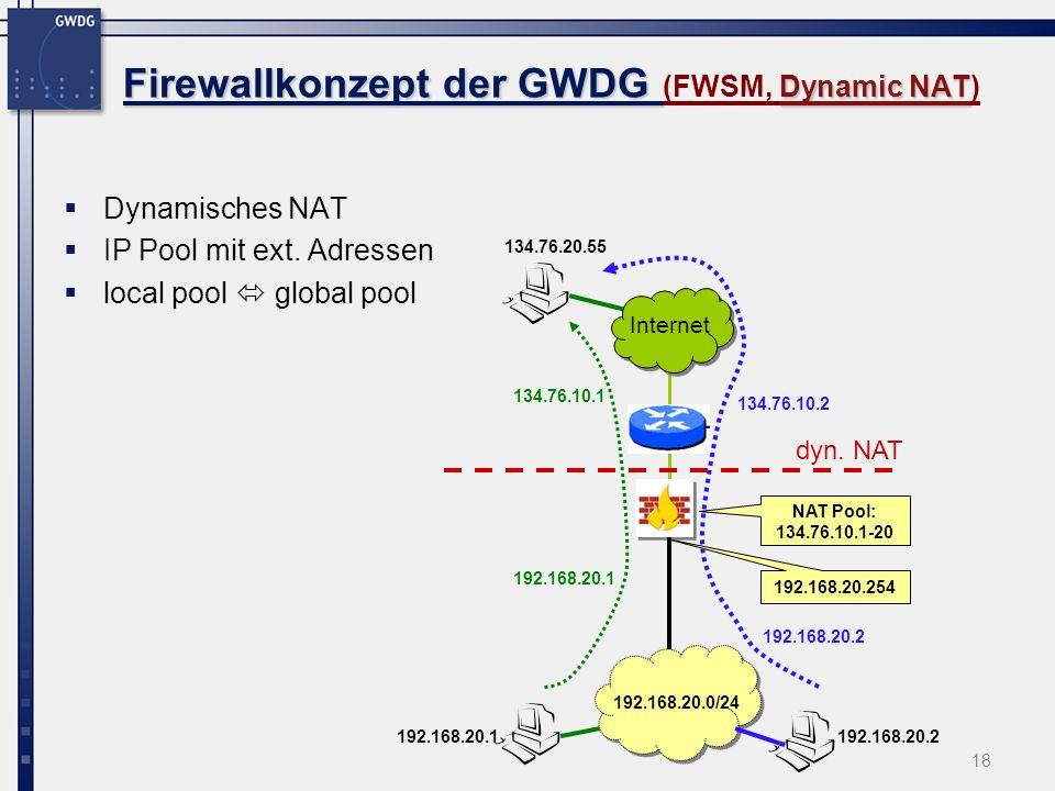 Firewallkonzept der GWDG (FWSM, Dynamic NAT)