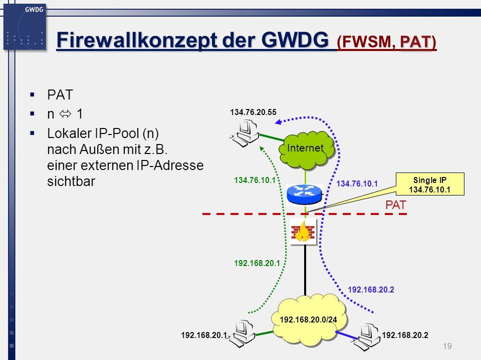Firewallkonzept der GWDG (FWSM, PAT)