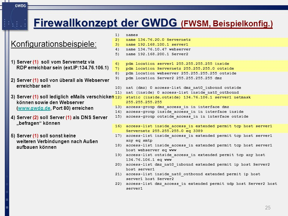 Firewallkonzept der GWDG (FWSM, Beispielkonfig.)