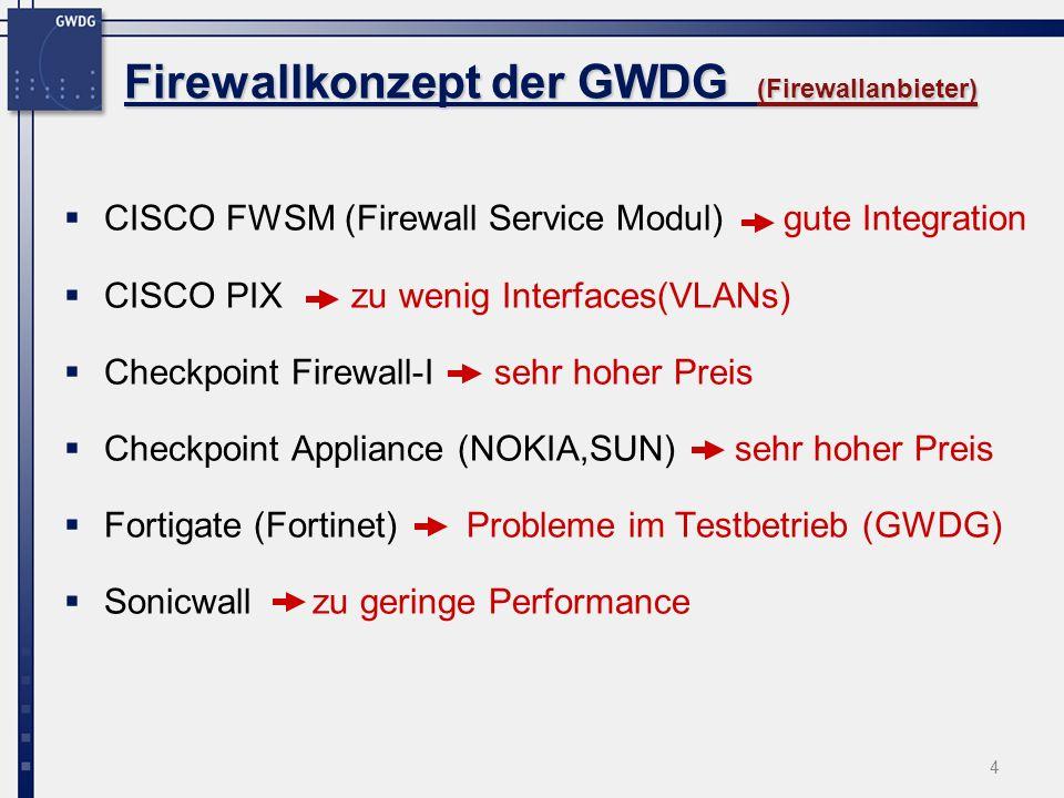 Firewallkonzept der GWDG (Firewallanbieter)