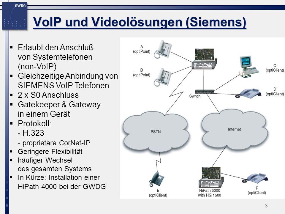 VoIP und Videolösungen (Siemens)