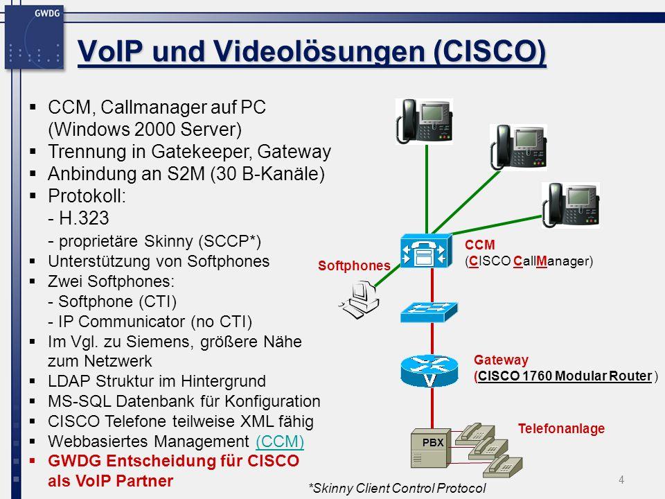 VoIP und Videolösungen (CISCO)
