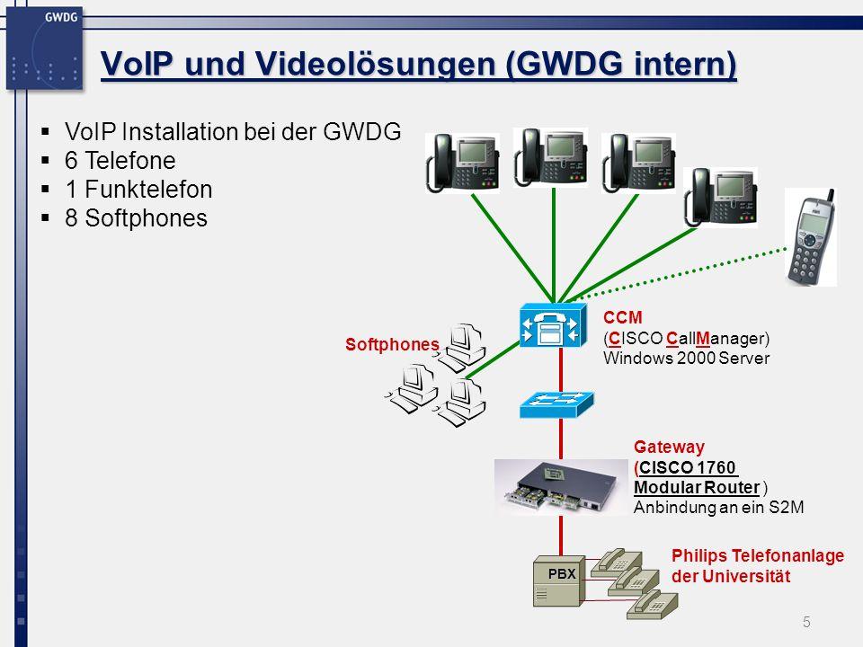 VoIP und Videolösungen (GWDG intern)