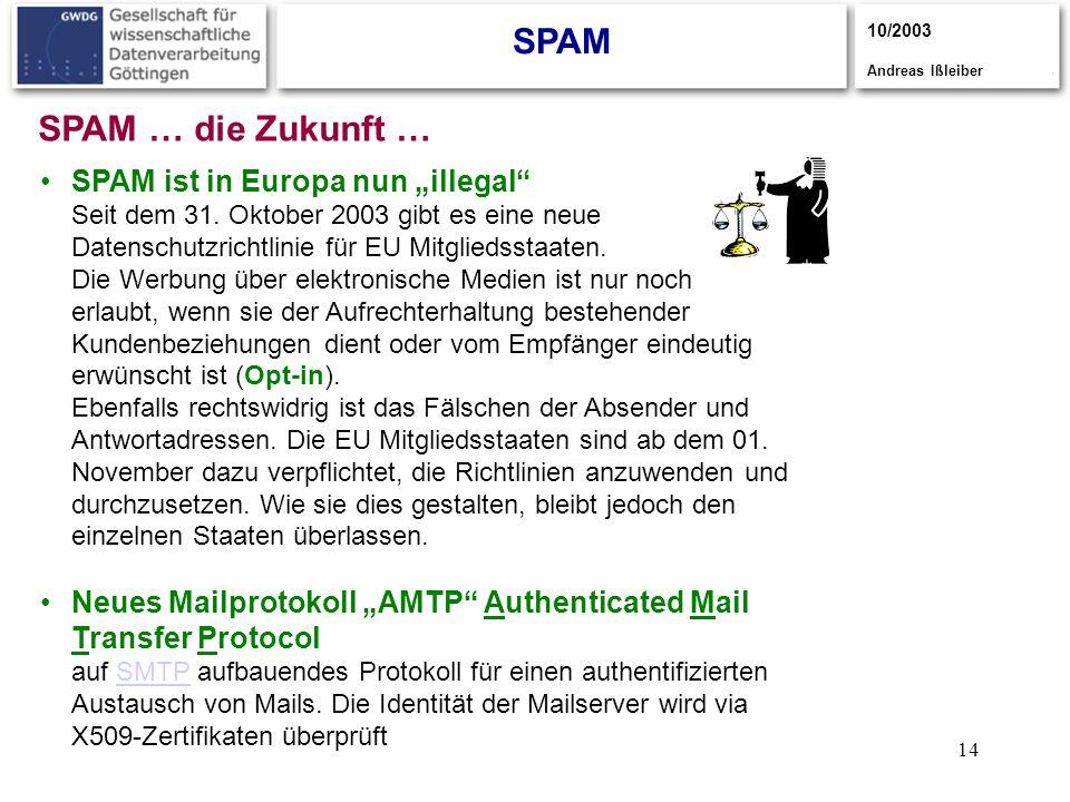 """SPAM SPAM … die Zukunft … SPAM ist in Europa nun """"illegal"""