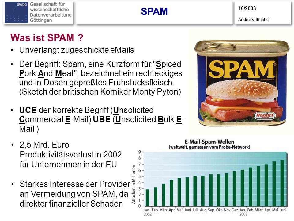 SPAM Was ist SPAM Unverlangt zugeschickte eMails