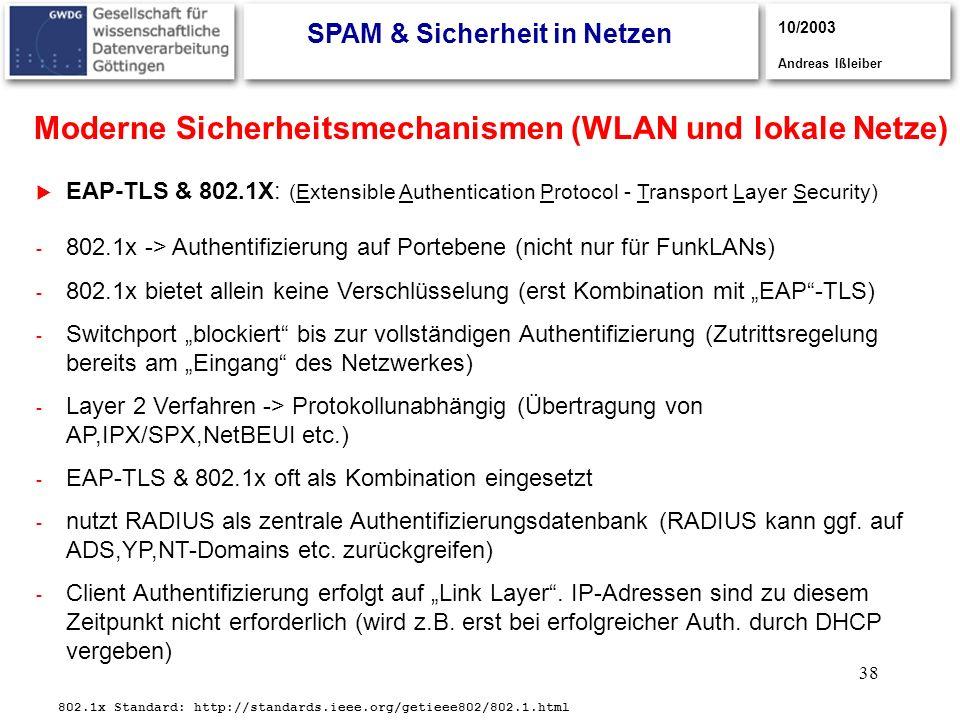 SPAM & Sicherheit in Netzen
