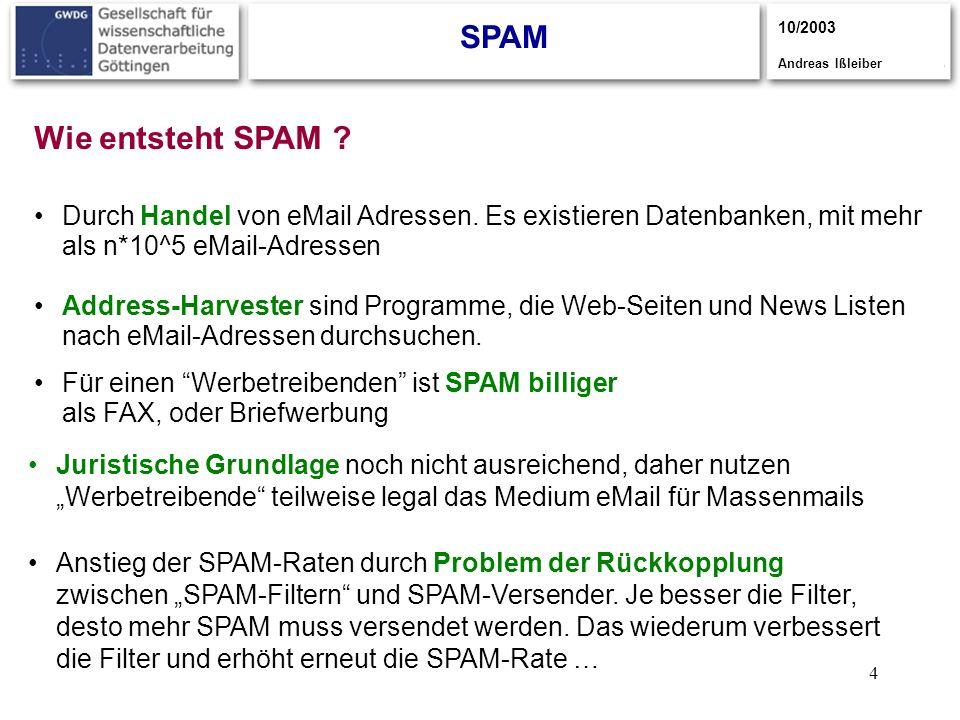 SPAM 10/2003. Andreas Ißleiber. Wie entsteht SPAM Durch Handel von eMail Adressen. Es existieren Datenbanken, mit mehr als n*10^5 eMail-Adressen.