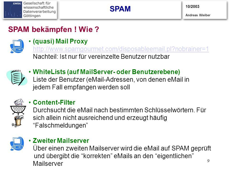 SPAM SPAM bekämpfen ! Wie (quasi) Mail Proxy